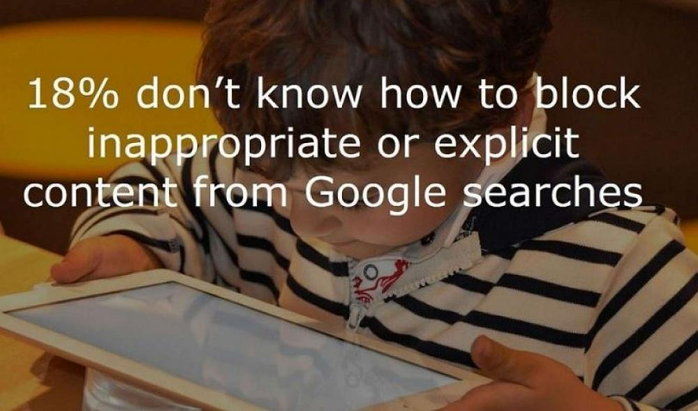 Staying Safe in Google Search ?